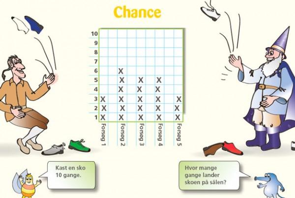 4.-Chance